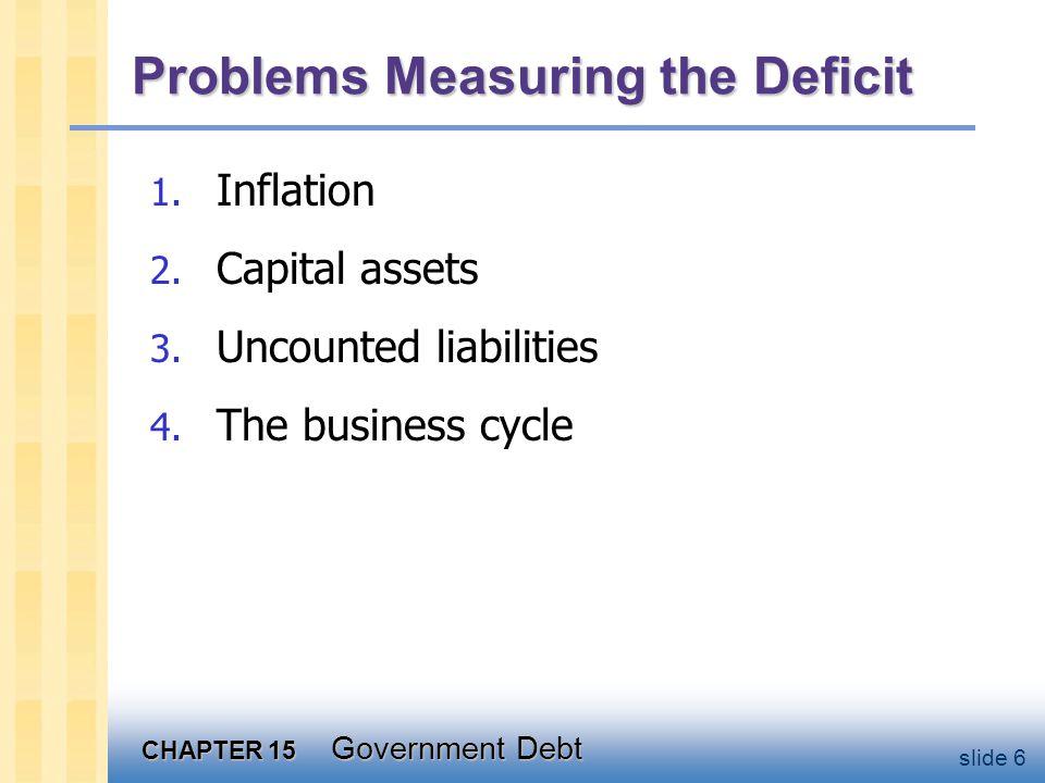 CHAPTER 15 Government Debt slide 6 Problems Measuring the Deficit 1.
