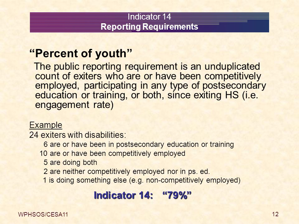 WPHSOS/CESA11 12 Indicator 14 Reporting Requirements Percent of youth The public reporting requirement is an unduplicated count of exiters who are or have been competitively employed, participating in any type of postsecondary education or training, or both, since exiting HS (i.e.