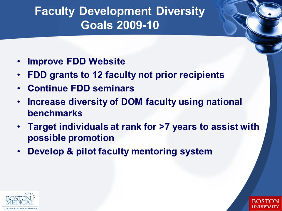 Faculty Development Diversity Goals 2009-10 Improve FDD Website FDD grants to 12 faculty not prior recipients Continue FDD seminars Increase diversity of DOM faculty using national benchmarks Target individuals at rank for >7 years to assist with possible promotion Develop & pilot faculty mentoring system