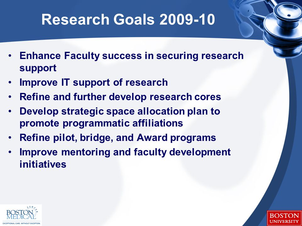 Research Goals 2009-10 Enhance Faculty success in securing research support Improve IT support of research Refine and further develop research cores Develop strategic space allocation plan to promote programmatic affiliations Refine pilot, bridge, and Award programs Improve mentoring and faculty development initiatives