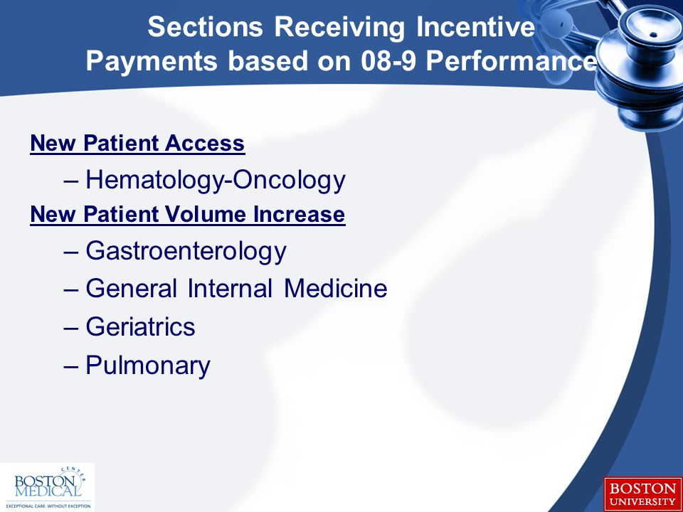 Sections Receiving Incentive Payments based on 08-9 Performance New Patient Access –Hematology-Oncology New Patient Volume Increase –Gastroenterology –General Internal Medicine –Geriatrics –Pulmonary