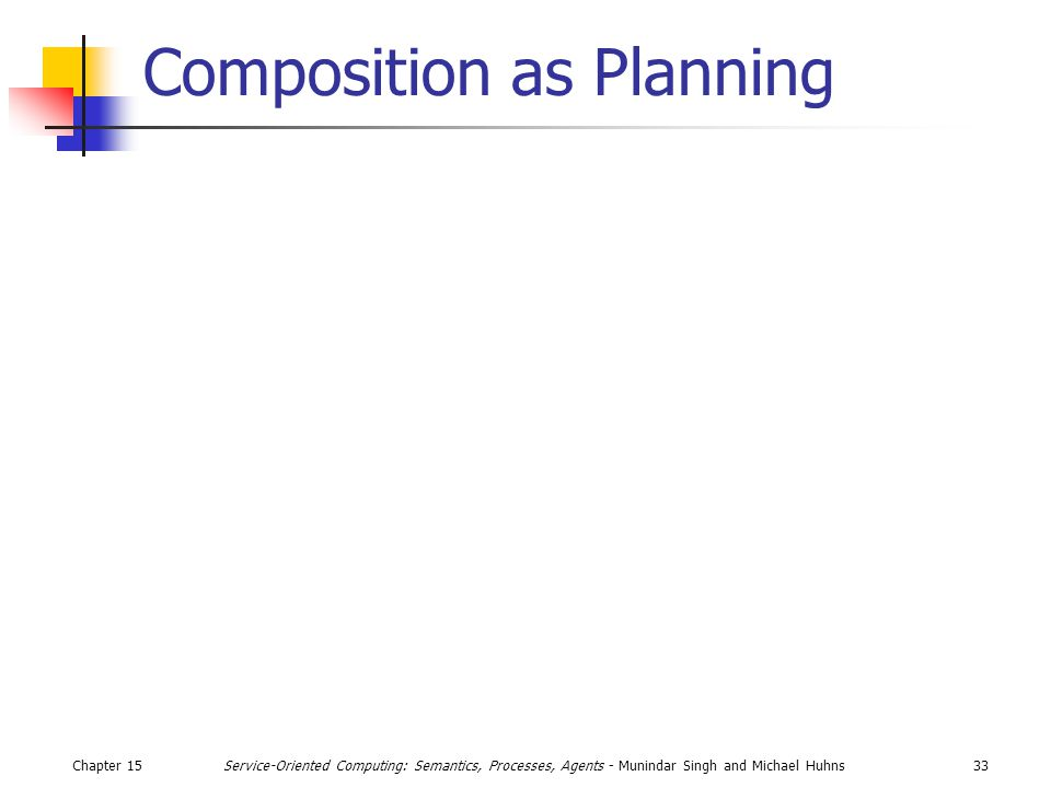 Chapter 1533Service-Oriented Computing: Semantics, Processes, Agents - Munindar Singh and Michael Huhns Composition as Planning