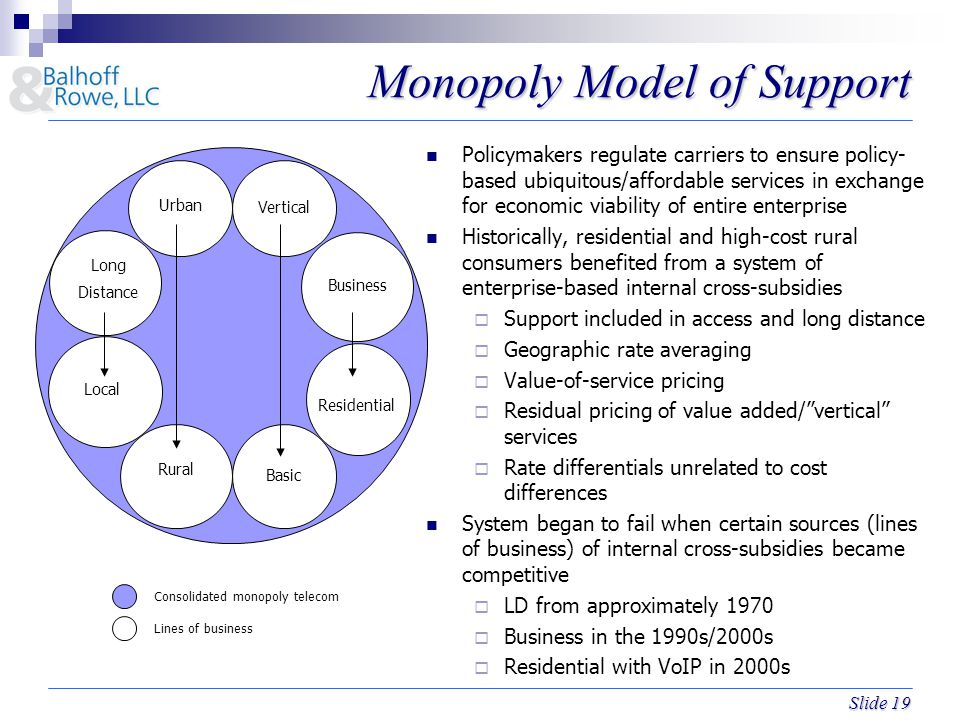 Slide 19 Monopoly Model of Support Policymakers regulate carriers to ensure policy- based ubiquitous/affordable services in exchange for economic viability of entire enterprise Historically, residential and high-cost rural consumers benefited from a system of enterprise-based internal cross-subsidies  Support included in access and long distance  Geographic rate averaging  Value-of-service pricing  Residual pricing of value added/ vertical services  Rate differentials unrelated to cost differences System began to fail when certain sources (lines of business) of internal cross-subsidies became competitive  LD from approximately 1970  Business in the 1990s/2000s  Residential with VoIP in 2000s Long Distance Urban Rural Local Business Residential Consolidated monopoly telecom Lines of business Vertical Basic