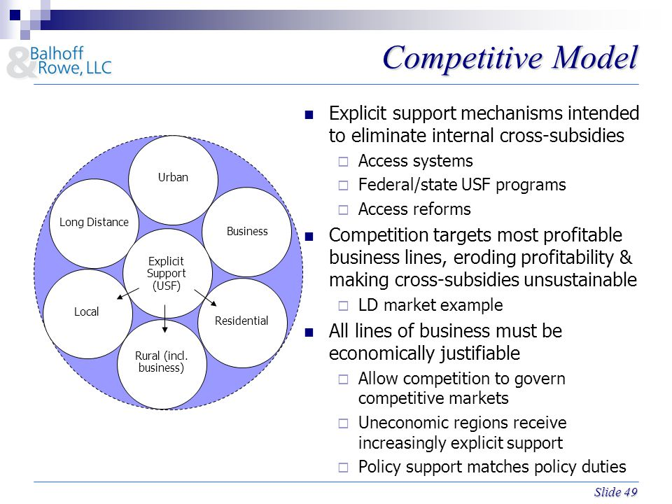 Slide 49 Competitive Model Explicit support mechanisms intended to eliminate internal cross-subsidies  Access systems  Federal/state USF programs  Access reforms Competition targets most profitable business lines, eroding profitability & making cross-subsidies unsustainable  LD market example All lines of business must be economically justifiable  Allow competition to govern competitive markets  Uneconomic regions receive increasingly explicit support  Policy support matches policy duties Long Distance Urban Rural (incl.