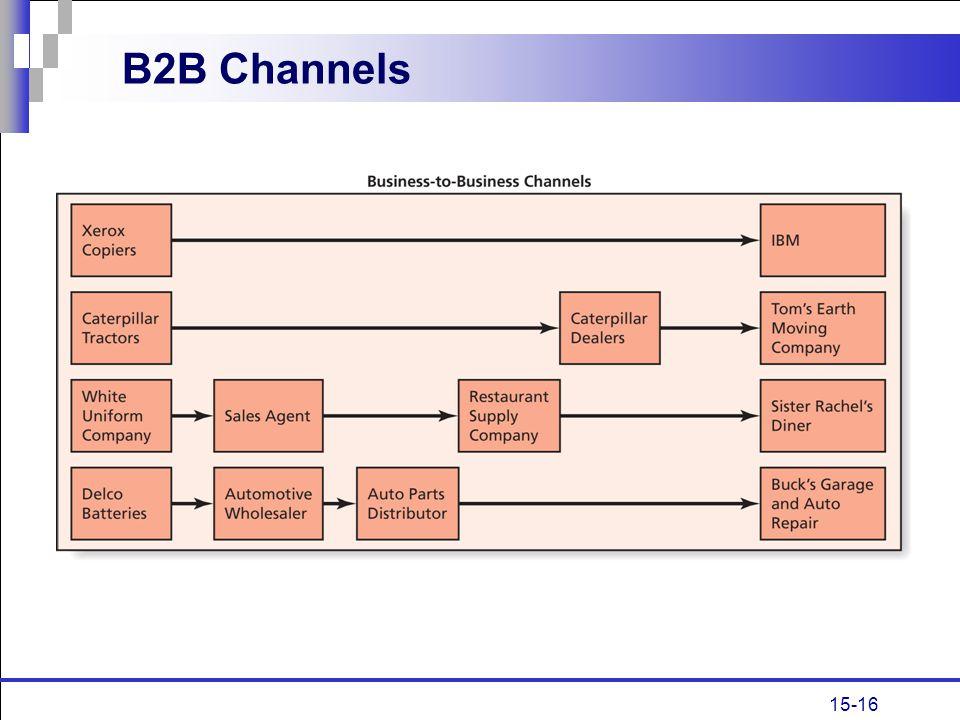 15-16 B2B Channels