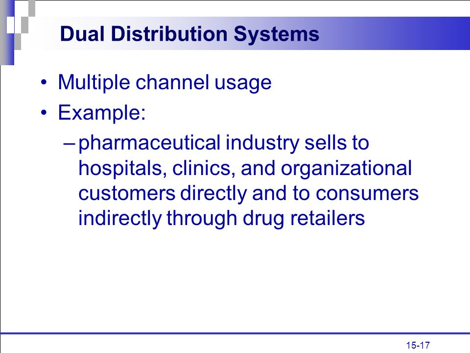 15-17 Dual Distribution Systems Multiple channel usage Example: –pharmaceutical industry sells to hospitals, clinics, and organizational customers dir
