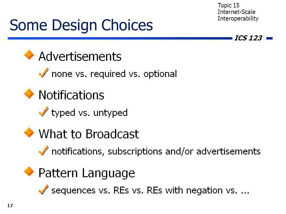ICS 123 17 Topic 15 Internet-Scale Interoperability Some Design Choices