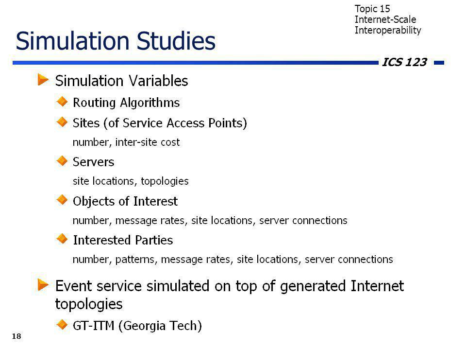 ICS 123 18 Topic 15 Internet-Scale Interoperability Simulation Studies