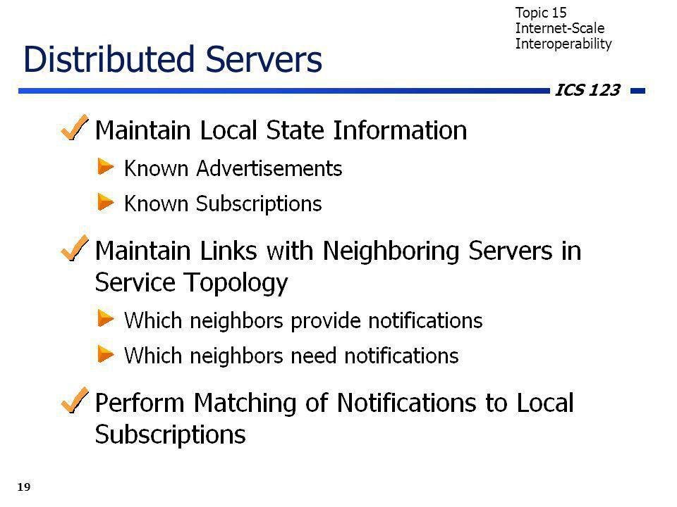ICS 123 19 Topic 15 Internet-Scale Interoperability Distributed Servers