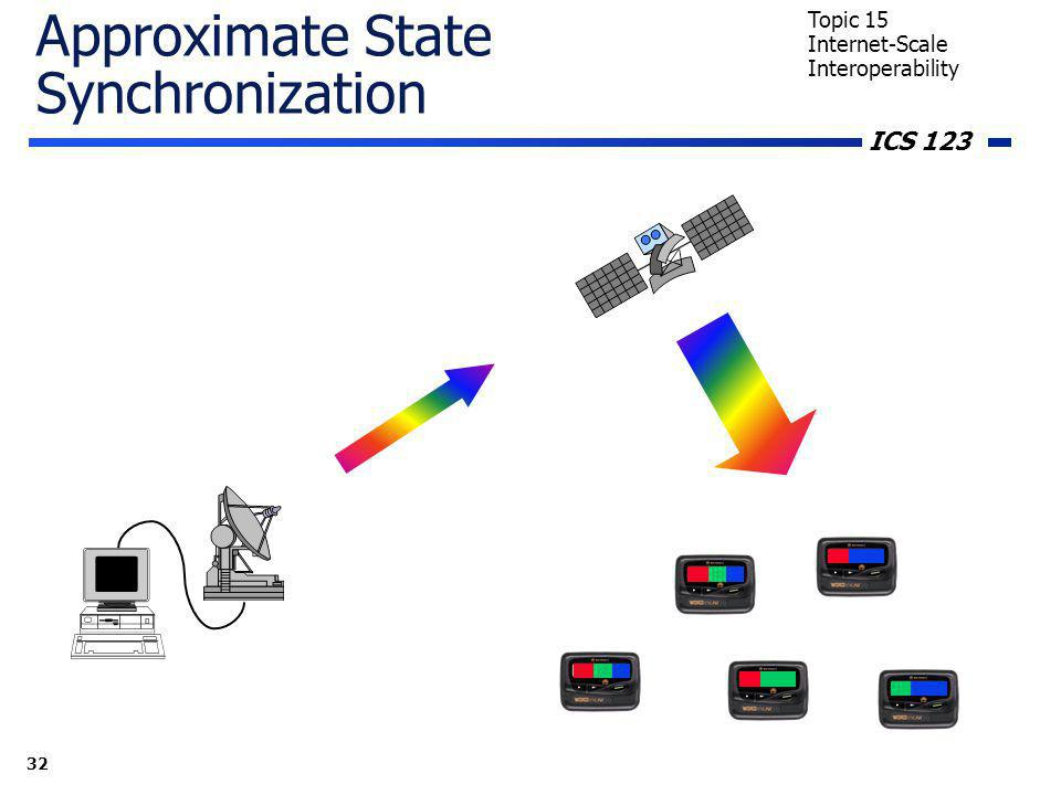 ICS 123 32 Topic 15 Internet-Scale Interoperability Approximate State Synchronization