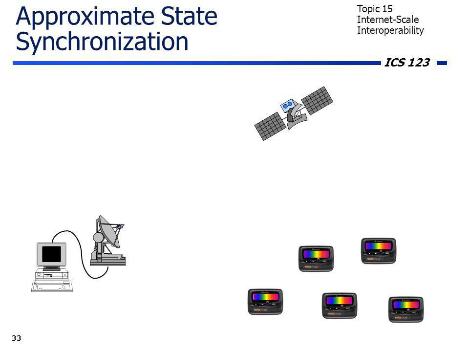 ICS 123 33 Topic 15 Internet-Scale Interoperability Approximate State Synchronization