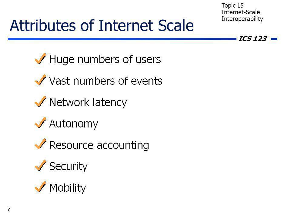 ICS 123 7 Topic 15 Internet-Scale Interoperability Attributes of Internet Scale