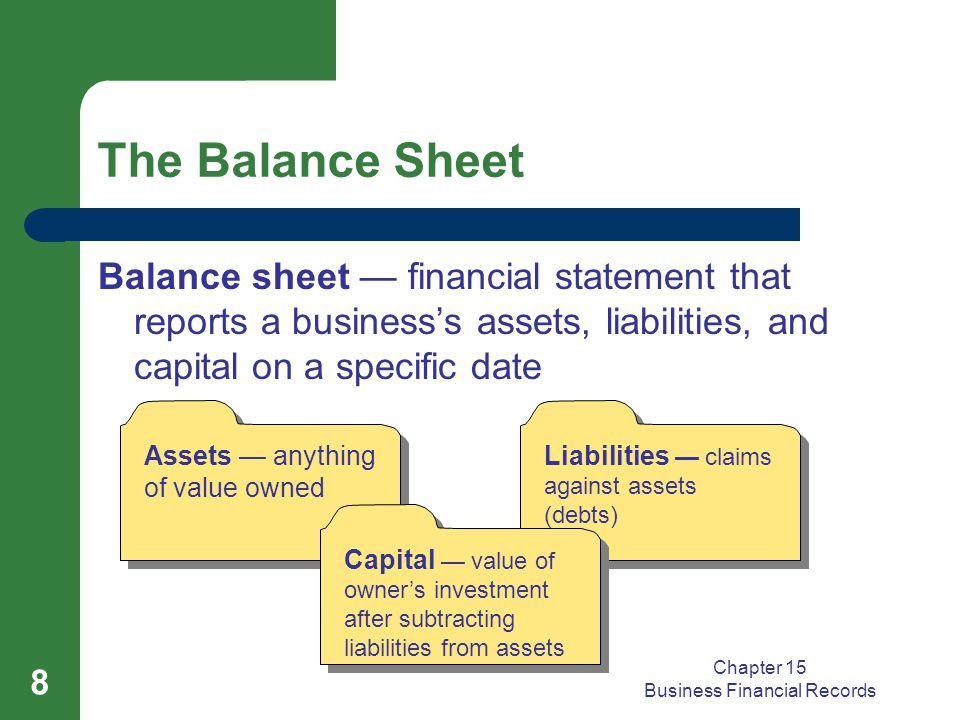 Chapter 15 Business Financial Records 8 The Balance Sheet Balance sheet — financial statement that reports a business's assets, liabilities, and capital on a specific date Assets — anything of value owned Liabilities — claims against assets (debts) Capital — value of owner's investment after subtracting liabilities from assets