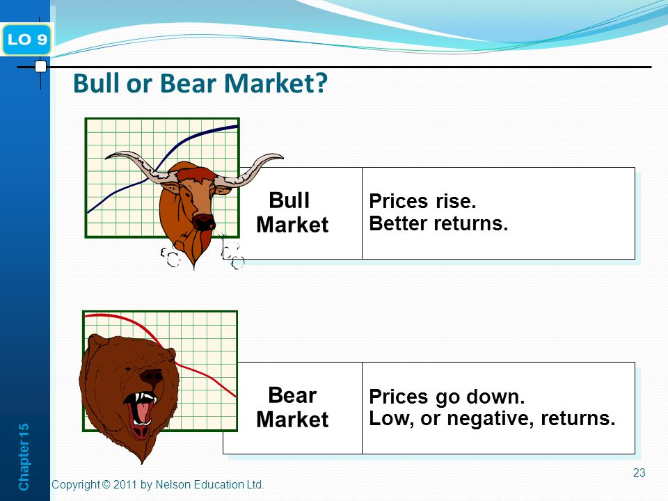 Chapter Bull Market Bear Market Prices rise.