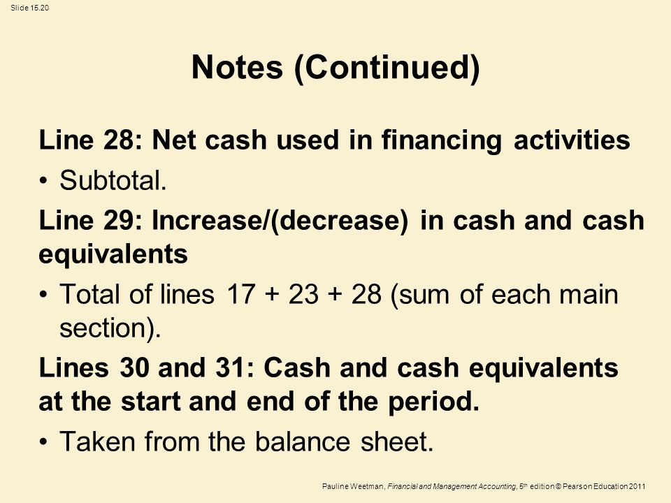 Slide 15.20 Pauline Weetman, Financial and Management Accounting, 5 th edition © Pearson Education 2011 Notes (Continued) Line 28: Net cash used in fi