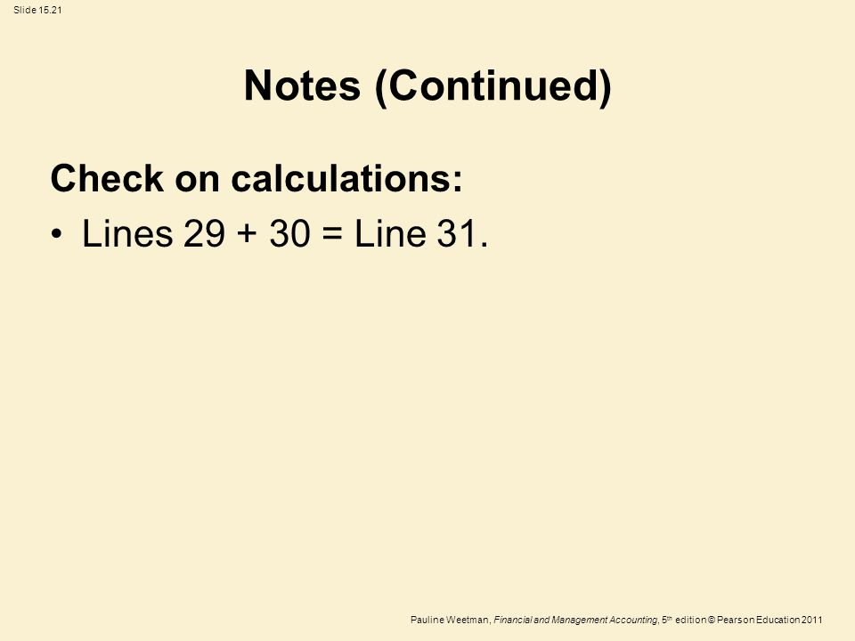 Slide 15.21 Pauline Weetman, Financial and Management Accounting, 5 th edition © Pearson Education 2011 Notes (Continued) Check on calculations: Lines