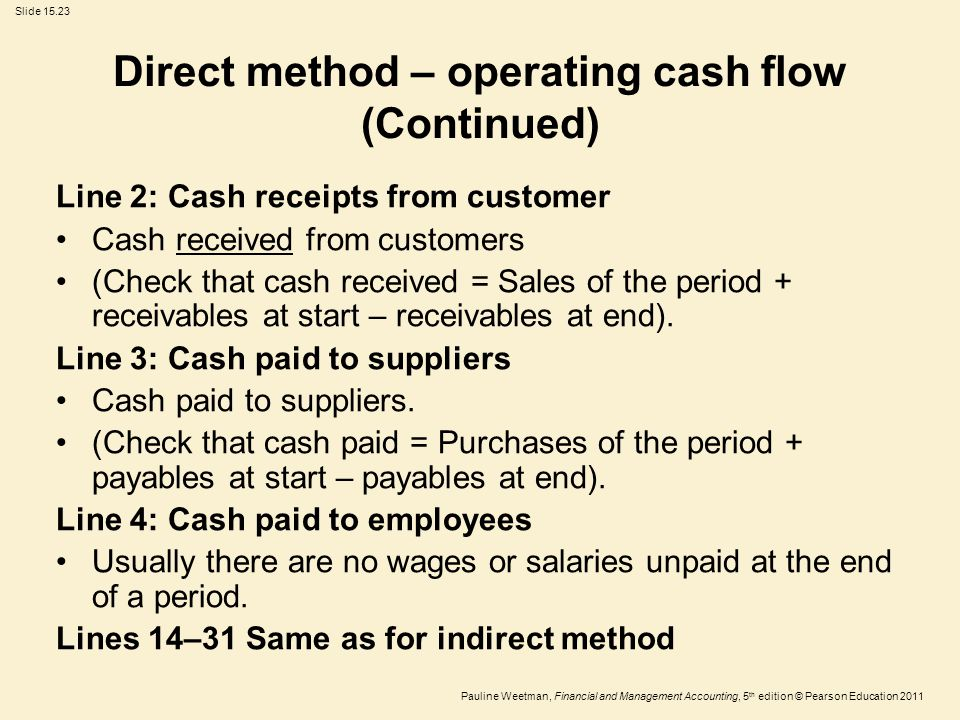 Slide 15.23 Pauline Weetman, Financial and Management Accounting, 5 th edition © Pearson Education 2011 Direct method – operating cash flow (Continued