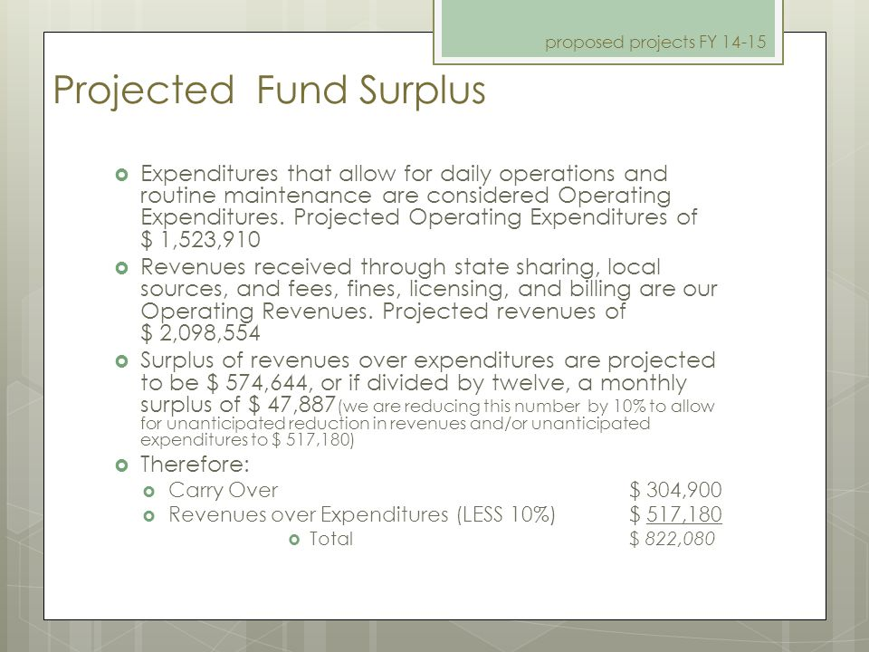 Projected Fund Surplus  Expenditures that allow for daily operations and routine maintenance are considered Operating Expenditures. Projected Operati