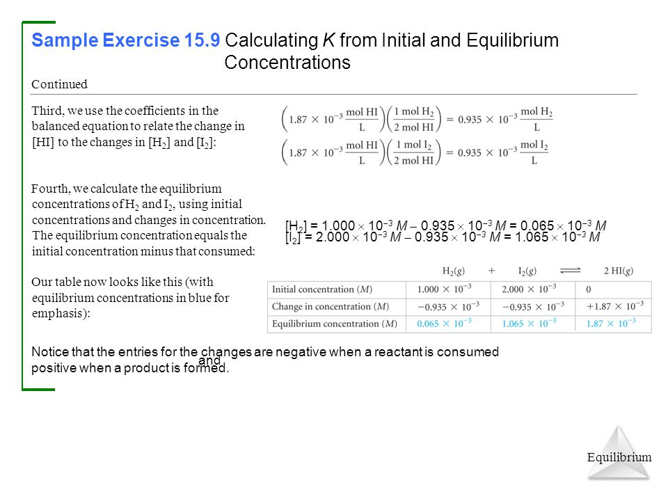 Equilibrium Third, we use the coefficients in the balanced equation to relate the change in [HI] to the changes in [H 2 ] and [I 2 ]: Fourth, we calculate the equilibrium concentrations of H 2 and I 2, using initial concentrations and changes in concentration.