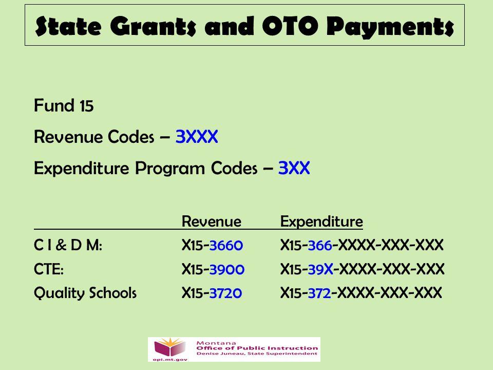 Fund 15 Revenue Codes – 3 XXX Expenditure Program Codes – 3 XX RevenueExpenditure C I & D M: X15-3660X15-366-XXXX-XXX-XXX CTE:X15-3900 X15-39X-XXXX-XXX-XXX Quality SchoolsX15-3720X15-372-XXXX-XXX-XXX State Grants and OTO Payments