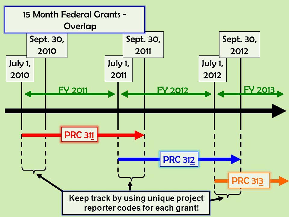July 1, 2010 July 1, 2011 July 1, 2012 Sept. 30, 2010 Sept.