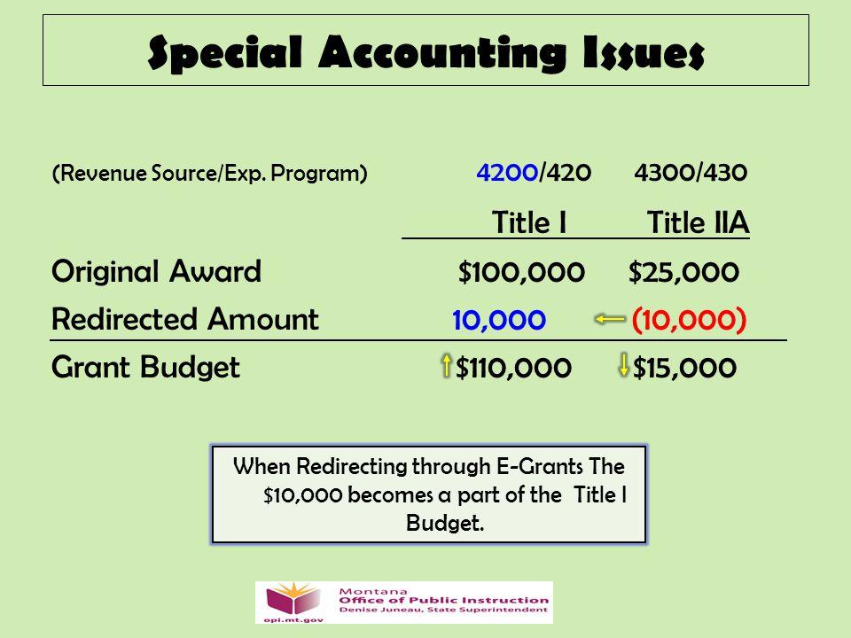 (Revenue Source/Exp.