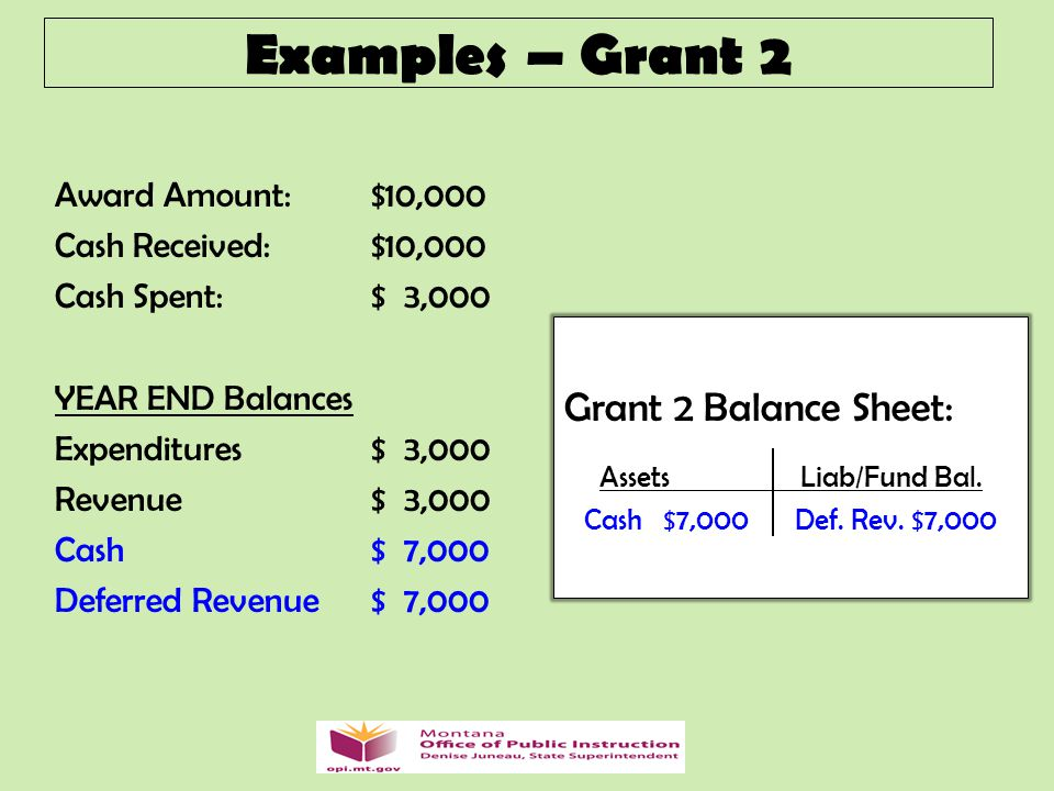 Award Amount: $10,000 Cash Received: $10,000 Cash Spent: $ 3,000 YEAR END Balances Expenditures$ 3,000 Revenue$ 3,000 Cash$ 7,000 Deferred Revenue$ 7,000 Examples – Grant 2