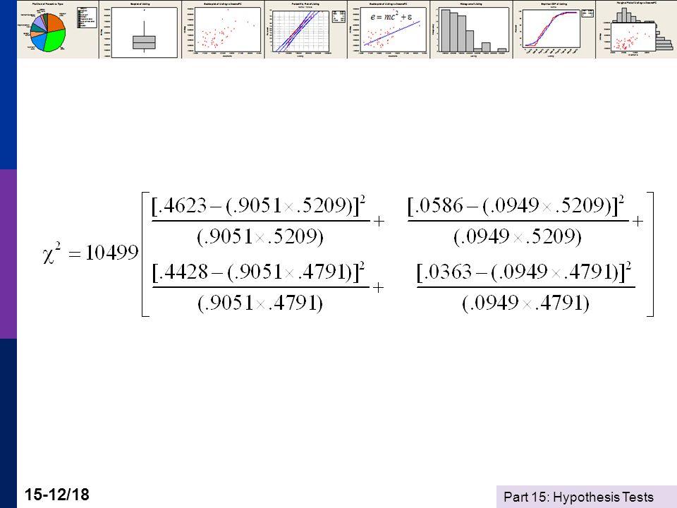 Part 15: Hypothesis Tests 15-12/18