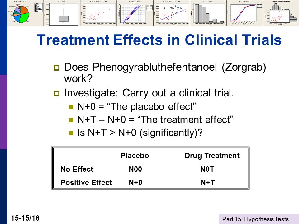 Part 15: Hypothesis Tests 15-15/18 Treatment Effects in Clinical Trials  Does Phenogyrabluthefentanoel (Zorgrab) work.