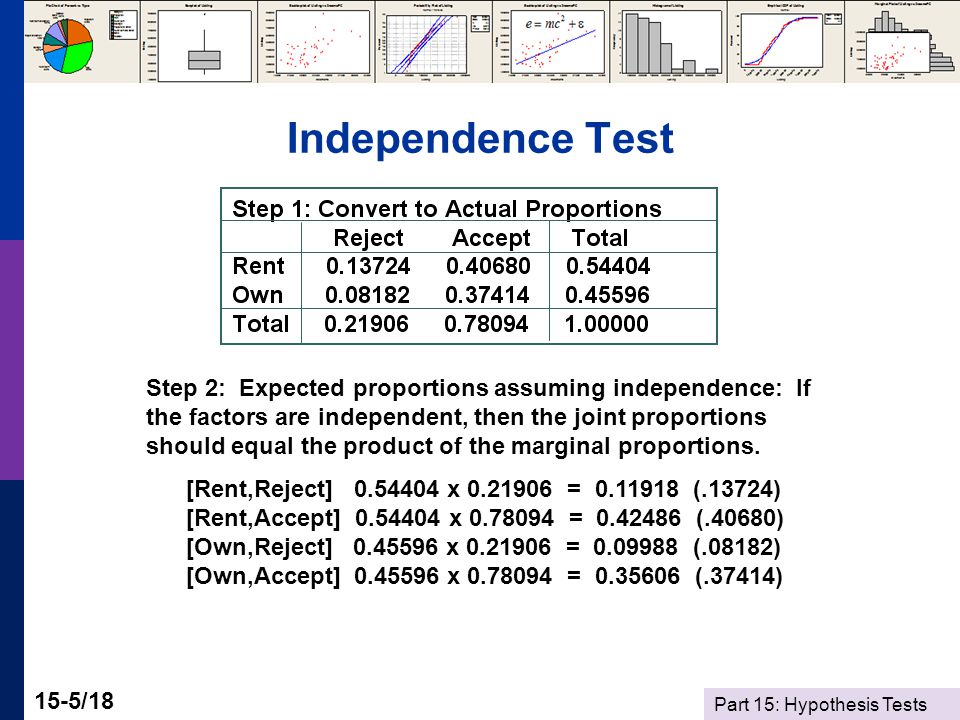 Part 15: Hypothesis Tests 15-5/18 Independence Test Step 2: Expected proportions assuming independence: If the factors are independent, then the joint proportions should equal the product of the marginal proportions.