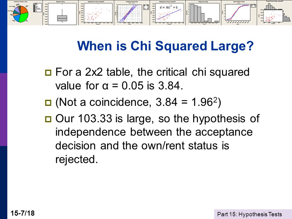 Part 15: Hypothesis Tests 15-7/18 When is Chi Squared Large.