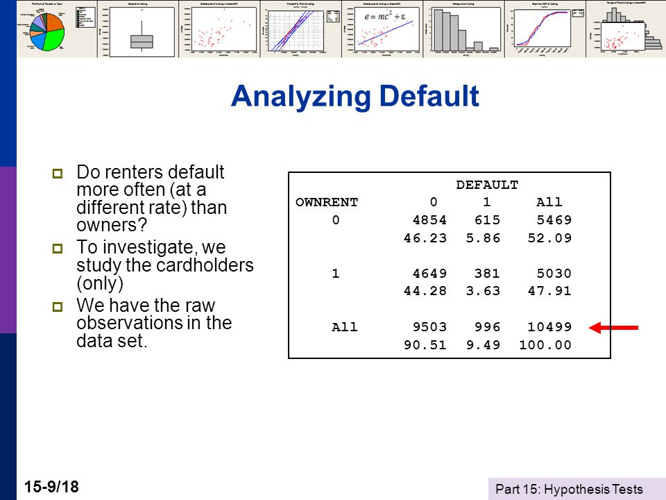 Part 15: Hypothesis Tests 15-9/18 Analyzing Default  Do renters default more often (at a different rate) than owners.