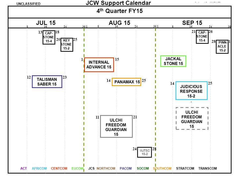 8162430/1 8162430/1 8162430 UNCLASSIFIED 9 Jan 12 (INPUT) JCW Support Calendar ACT AFRICOM CENTCOM EUCOM JCS NORTHCOM PACOM SOCOM SOUTHCOM STRATCOM TR