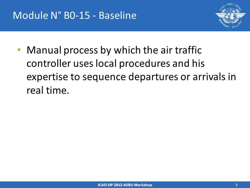 3 Manual process by which the air traffic controller uses local procedures and his expertise to sequence departures or arrivals in real time.