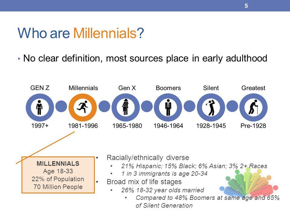 What Defines Millennials.