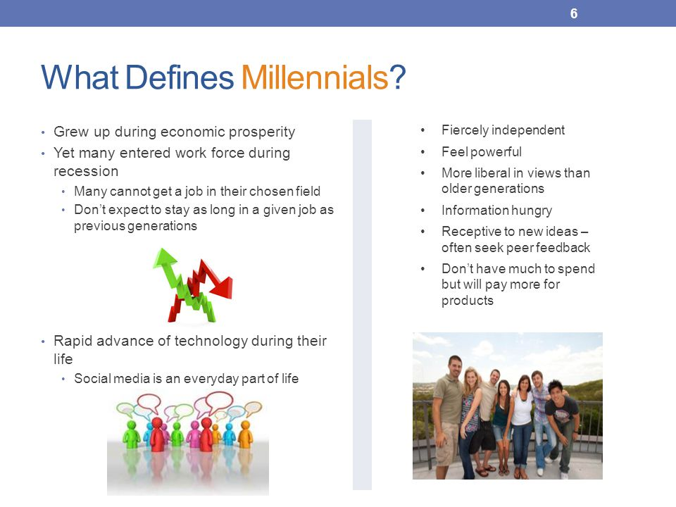 What Defines Millennials.