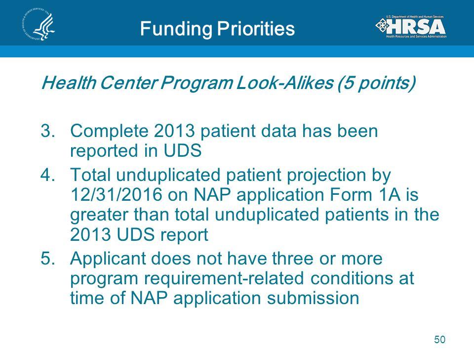 Funding Priorities Health Center Program Look-Alikes (5 points) 3.Complete 2013 patient data has been reported in UDS 4.Total unduplicated patient pro