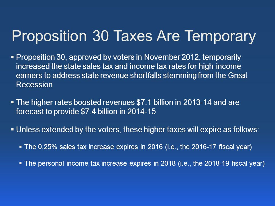 Proposition 30 Taxes Are Temporary  Proposition 30, approved by voters in November 2012, temporarily increased the state sales tax and income tax rates for high-income earners to address state revenue shortfalls stemming from the Great Recession  The higher rates boosted revenues $7.1 billion in 2013-14 and are forecast to provide $7.4 billion in 2014-15  Unless extended by the voters, these higher taxes will expire as follows:  The 0.25% sales tax increase expires in 2016 (i.e., the 2016-17 fiscal year)  The personal income tax increase expires in 2018 (i.e., the 2018-19 fiscal year)