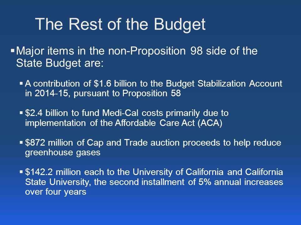 The Rest of the Budget  Major items in the non-Proposition 98 side of the State Budget are:  A contribution of $1.6 billion to the Budget Stabilization Account in 2014-15, pursuant to Proposition 58  $2.4 billion to fund Medi-Cal costs primarily due to implementation of the Affordable Care Act (ACA)  $872 million of Cap and Trade auction proceeds to help reduce greenhouse gases  $142.2 million each to the University of California and California State University, the second installment of 5% annual increases over four years