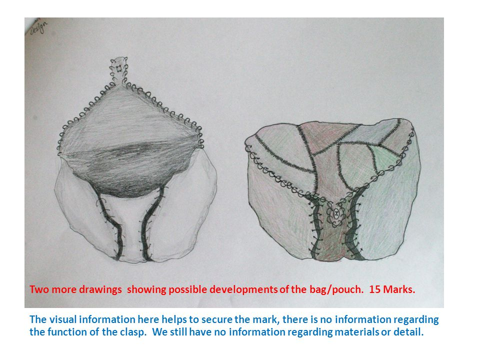 Two more drawings showing possible developments of the bag/pouch.