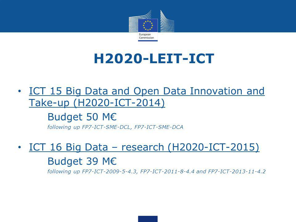 H2020-LEIT-ICT ICT 15 Big Data and Open Data Innovation and Take-up (H2020-ICT-2014) Budget 50 M€ following up FP7-ICT-SME-DCL, FP7-ICT-SME-DCA ICT 16 Big Data – research (H2020-ICT-2015) Budget 39 M€ following up FP7-ICT-2009-5-4.3, FP7-ICT-2011-8-4.4 and FP7-ICT-2013-11-4.2