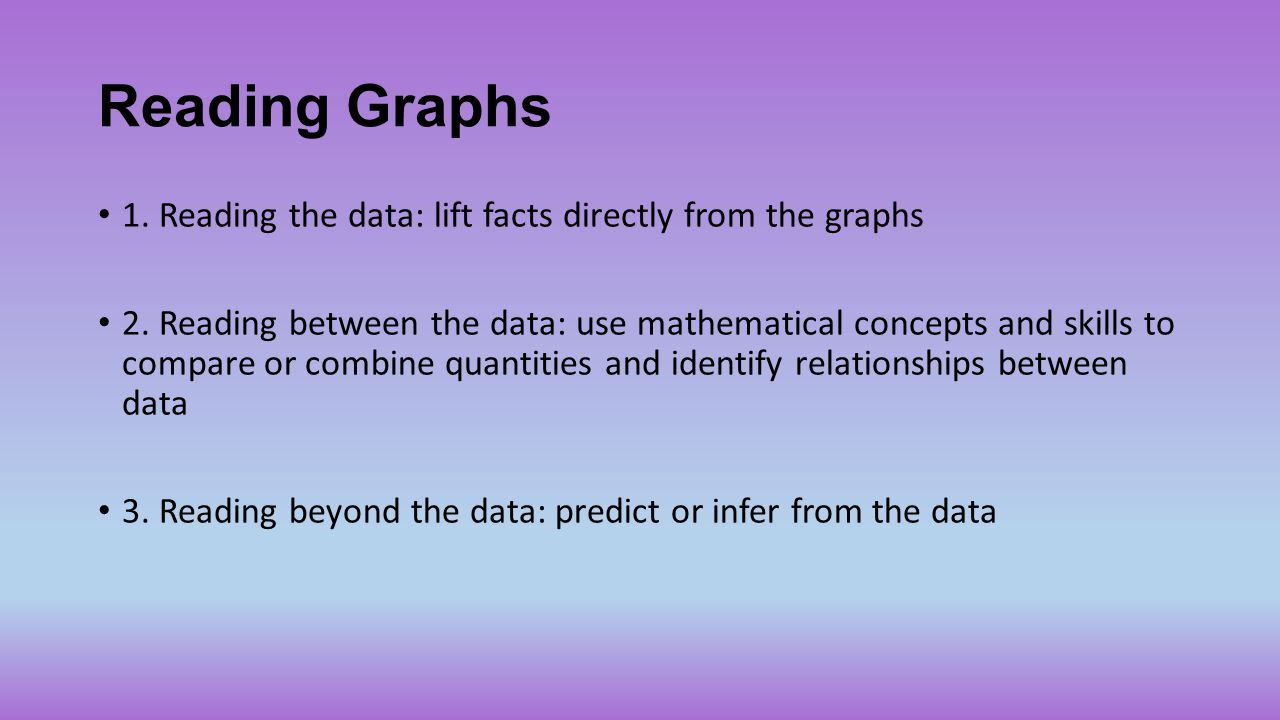 Reading Graphs 1. Reading the data: lift facts directly from the graphs 2. Reading between the data: use mathematical concepts and skills to compare o