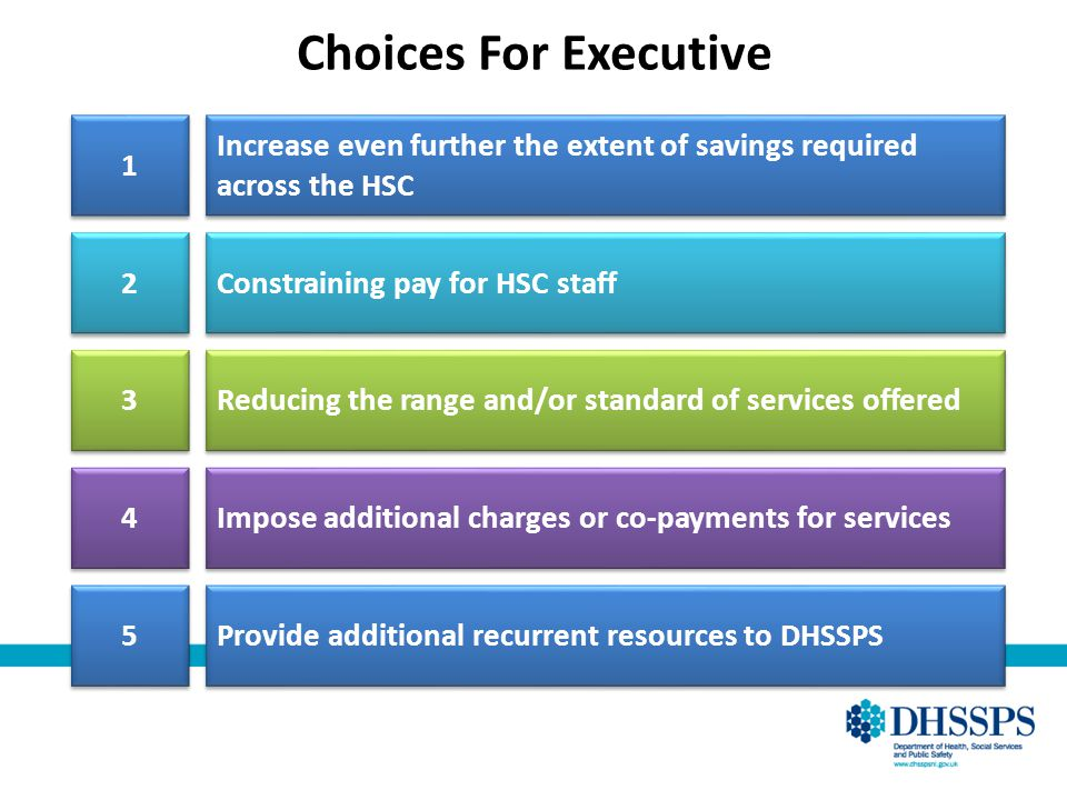 Choices For Executive Constraining pay for HSC staff 2 2 Reducing the range and/or standard of services offered 3 3 Impose additional charges or co-pa