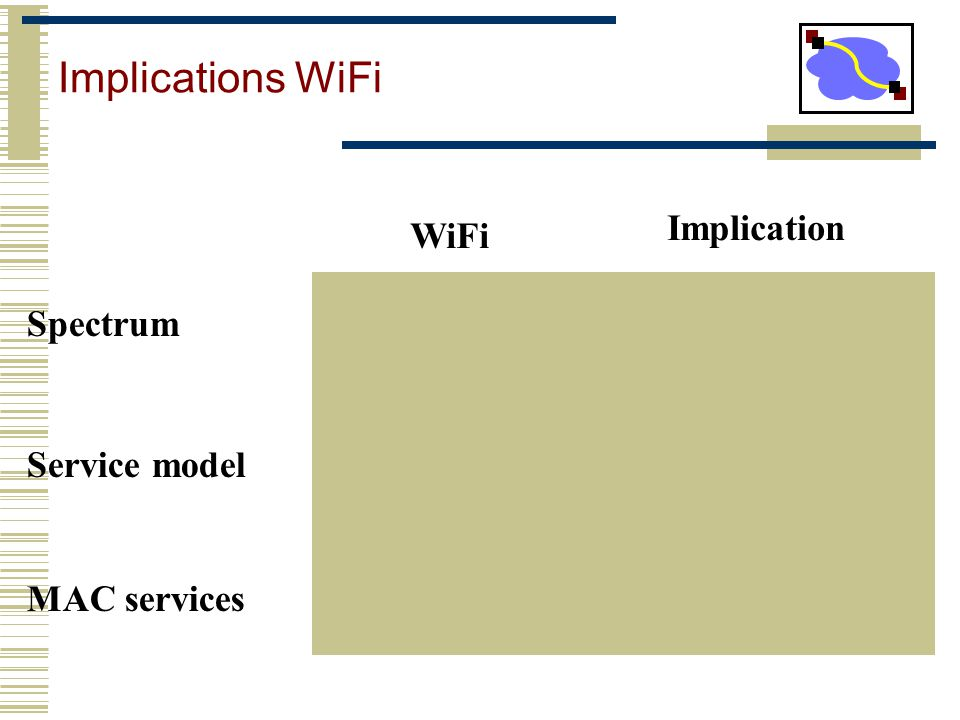 Implication No control – open, diverse access No guarantees maximize throughput, fairness ??? Implications WiFi Spectrum Service model MAC services Wi