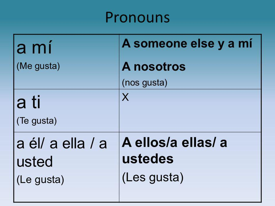 Pronouns a mí (Me gusta) A someone else y a mí A nosotros (nos gusta) a ti (Te gusta) X a él/ a ella / a usted (Le gusta) A ellos/a ellas/ a ustedes (Les gusta)