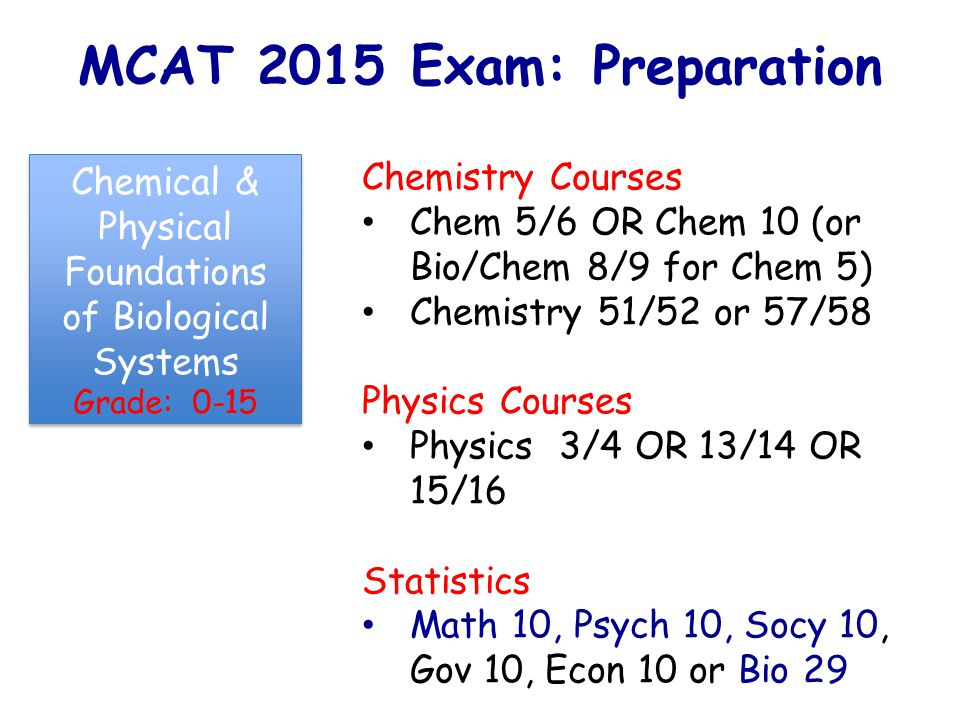 MCAT 2015 Exam: Preparation Chemical & Physical Foundations of Biological Systems Grade: 0-15 Chemical & Physical Foundations of Biological Systems Grade: 0-15 Chemistry Courses Chem 5/6 OR Chem 10 (or Bio/Chem 8/9 for Chem 5) Chemistry 51/52 or 57/58 Physics Courses Physics 3/4 OR 13/14 OR 15/16 Statistics Math 10, Psych 10, Socy 10, Gov 10, Econ 10 or Bio 29