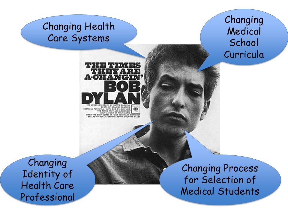 Changing Medical School Curricula Changing Medical School Curricula Changing Process for Selection of Medical Students Changing Identity of Health Care Professional Changing Identity of Health Care Professional Changing Health Care Systems Changing Health Care Systems
