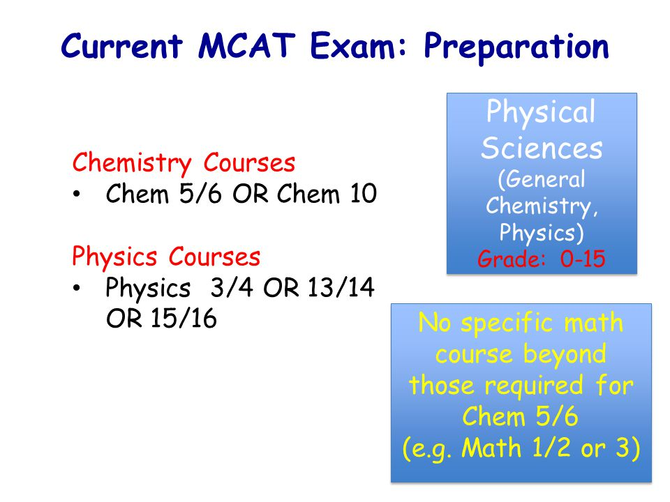 Current MCAT Exam: Preparation Physical Sciences (General Chemistry, Physics) Grade: 0-15 Physical Sciences (General Chemistry, Physics) Grade: 0-15 Chemistry Courses Chem 5/6 OR Chem 10 Physics Courses Physics 3/4 OR 13/14 OR 15/16 No specific math course beyond those required for Chem 5/6 (e.g.