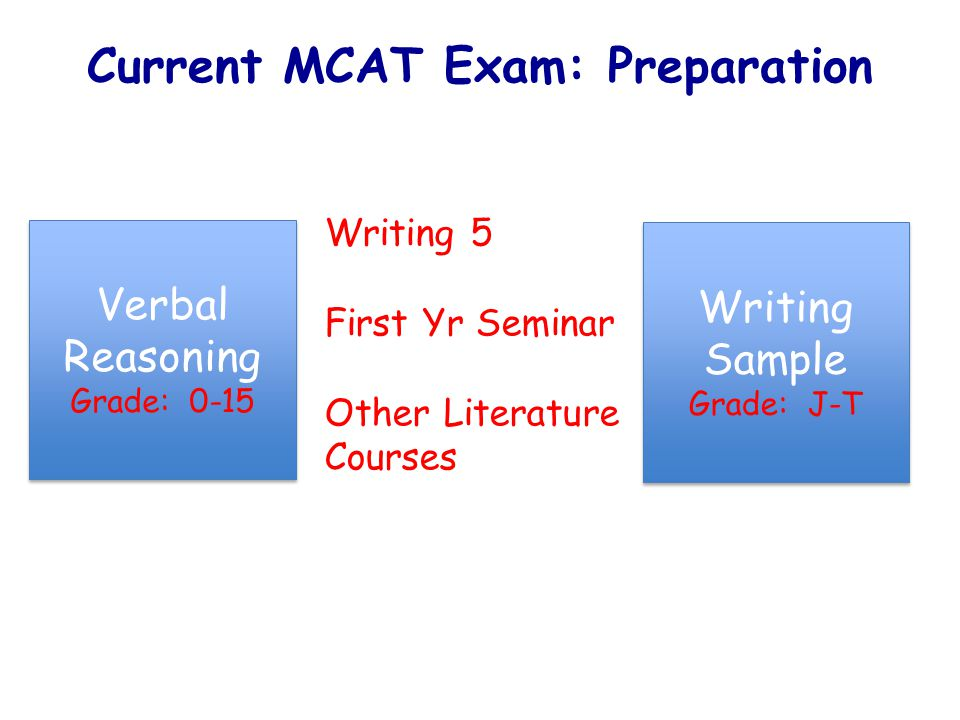 Current MCAT Exam: Preparation Writing 5 First Yr Seminar Other Literature Courses Verbal Reasoning Grade: 0-15 Verbal Reasoning Grade: 0-15 Writing Sample Grade: J-T Writing Sample Grade: J-T
