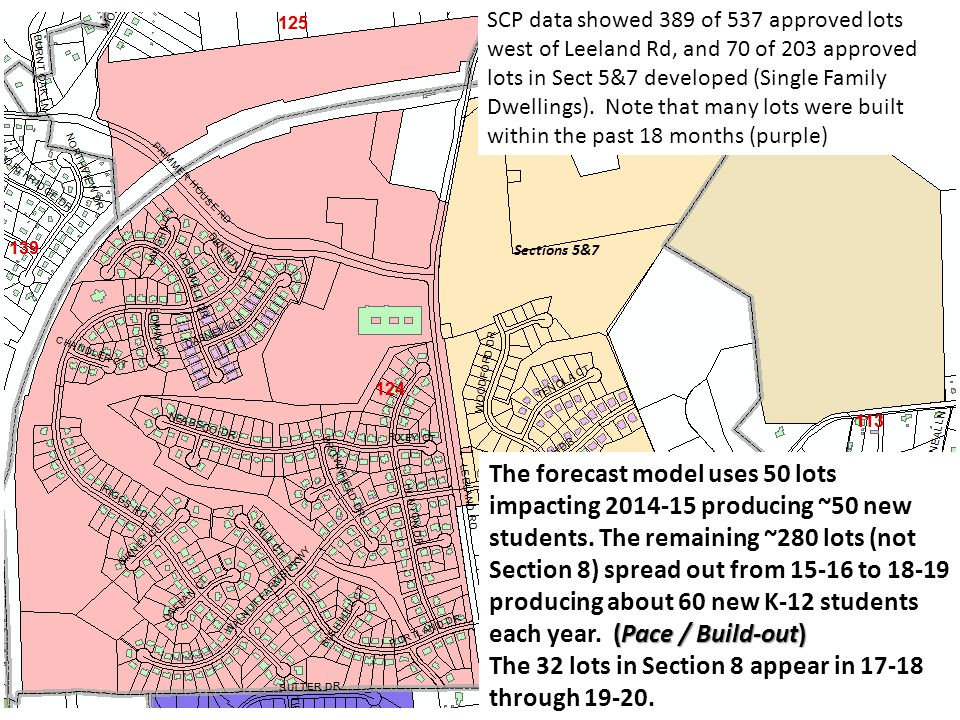 (Pace / Build-out) The forecast model uses 50 lots impacting 2014-15 producing ~50 new students.